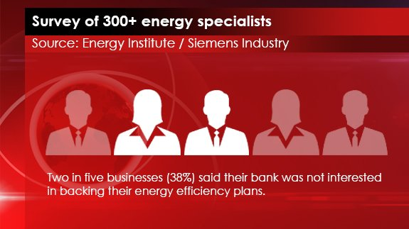 14th APR - Energy Specialist Survey