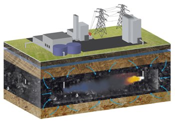 Representation of underground coal gasification. Image: Thinkstock