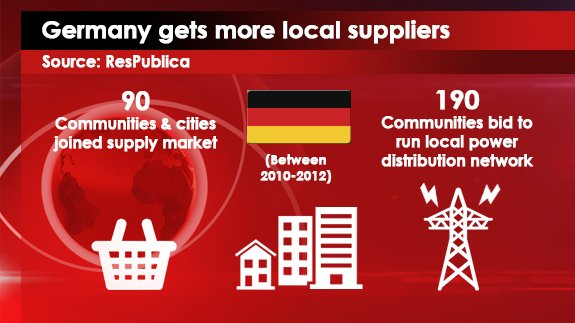 GERMANY GETS MORE LOCAL SUPPLIERS2