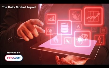 The Daily Market Report – 22nd September 2014