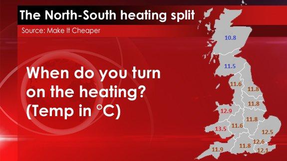 13th NOV - North South heating split