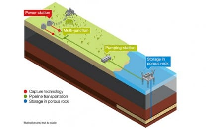 £2.5m on table for North Sea Carbon Capture & Storage