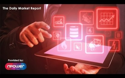 The Daily Market Report – 15th May 2015