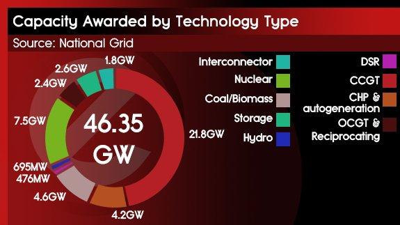 11th DEC - Low Carbon and Renewable Energy Economy 2014