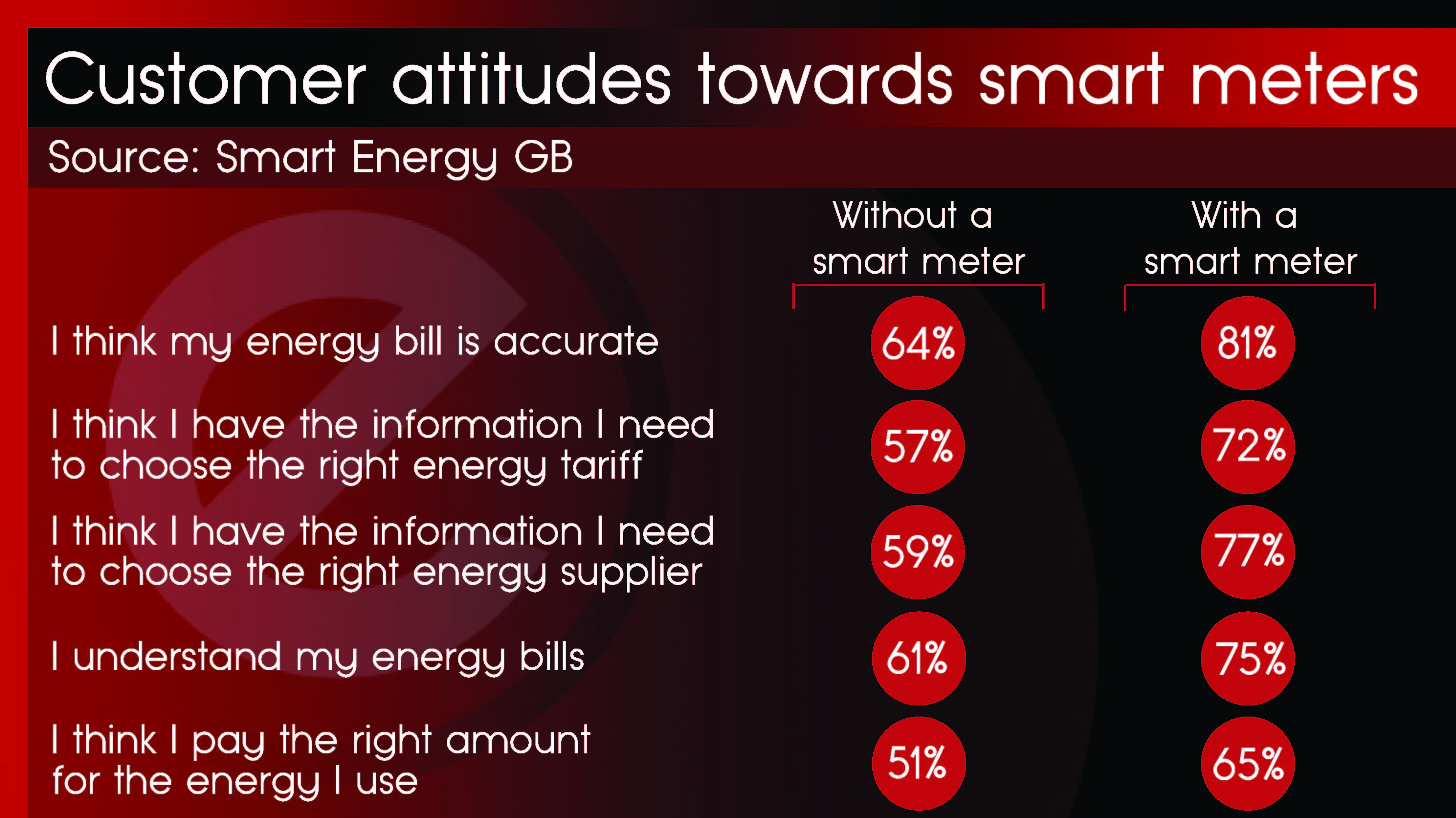 Attitudes towards energy-01