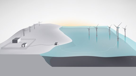 An artist's impression of Batwind. Image: Statoil