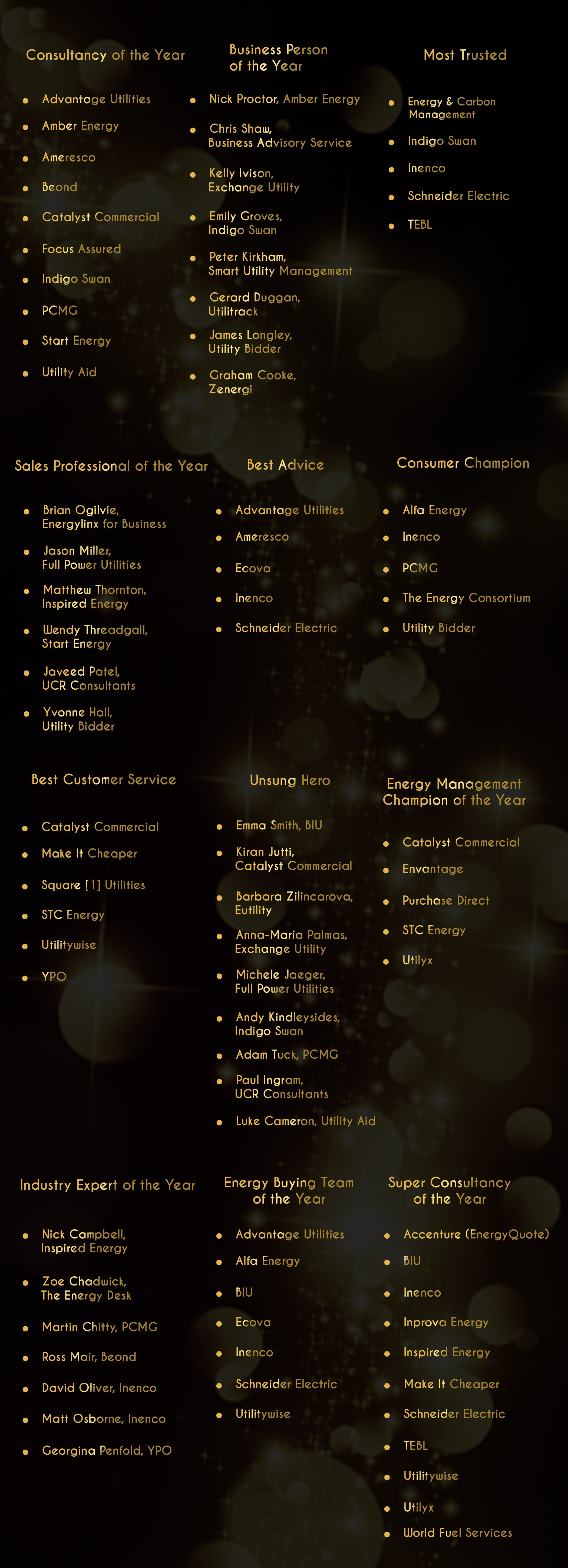 Consultancy of the Year shortlist