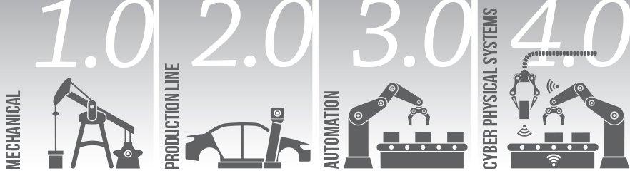 Manufacturing-4.0