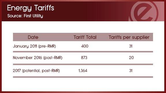 5th-dec-energy-tariffs
