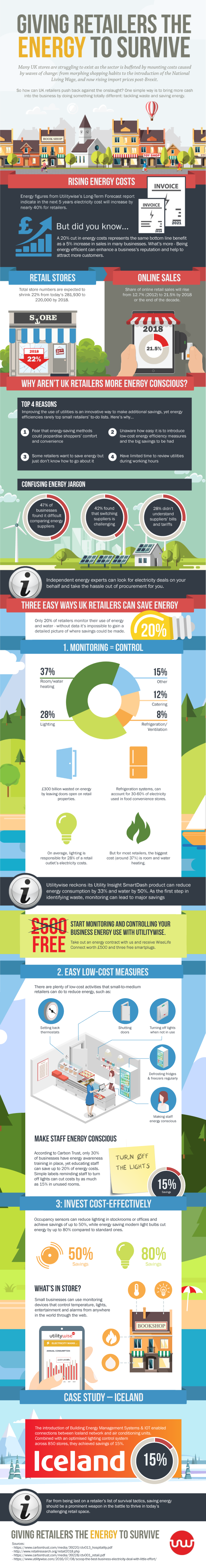 RetailEnergyUsageInfographic-Utilitywise