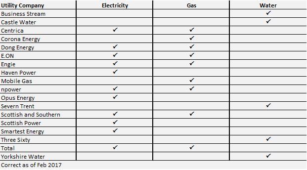 UtilityCompanies-EDI