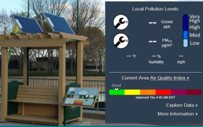 Houston, we have a solar powered air quality station