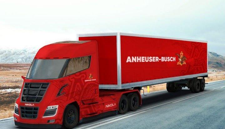 Market Traders Alert - Anheuser-Busch InBev SA/NV (BUD)